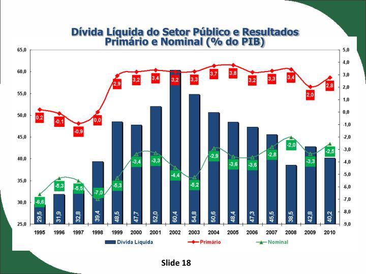Dívida Líquida do Setor Público e Resultados