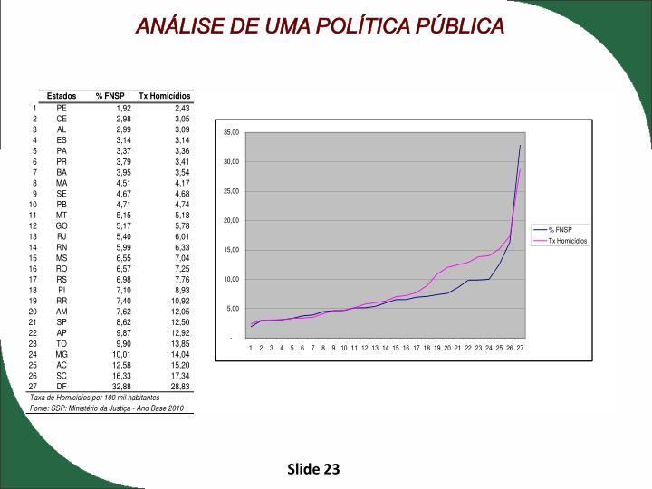ANÁLISE DE UMA POLÍTICA PÚBLICA