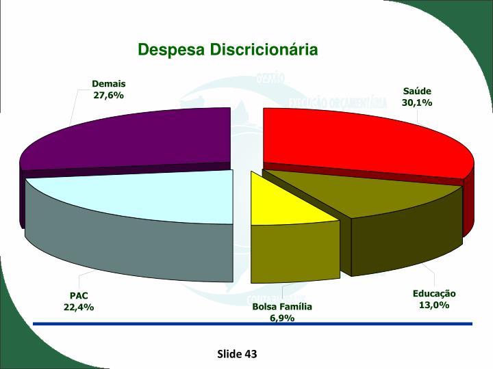 Despesa Discricionária