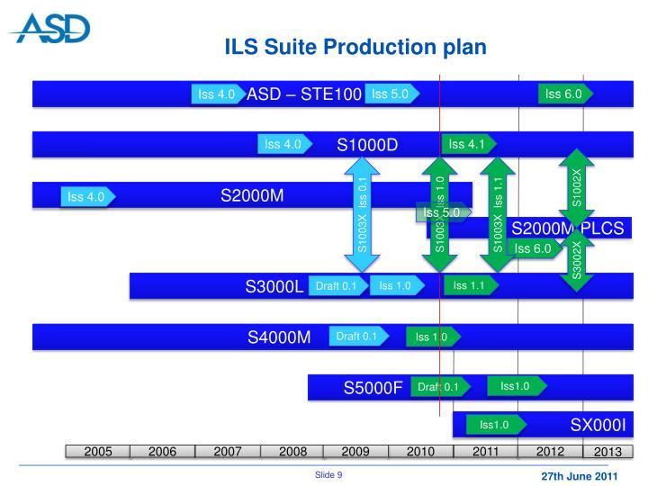 ILS Suite Production plan