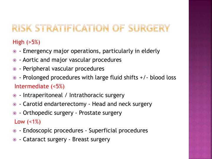 Risk stratification of surgery