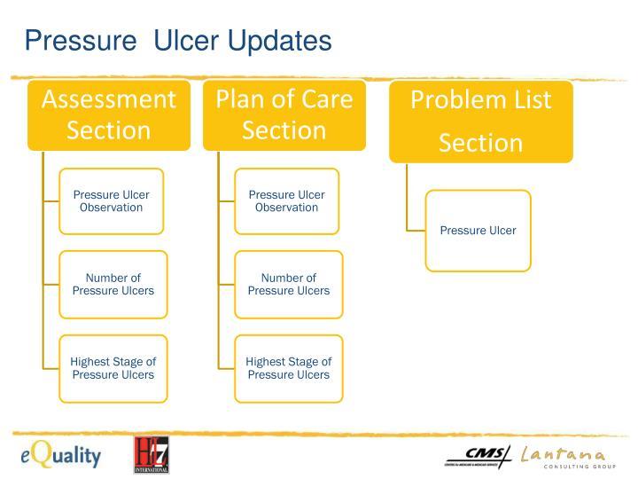 Pressure  Ulcer Updates