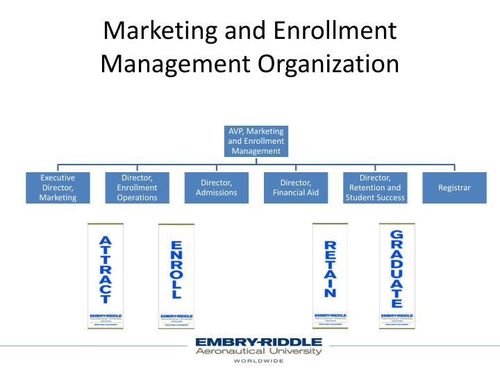 Marketing and Enrollment Management Organization