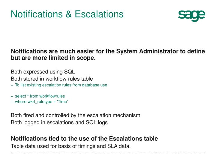 Notifications & Escalations