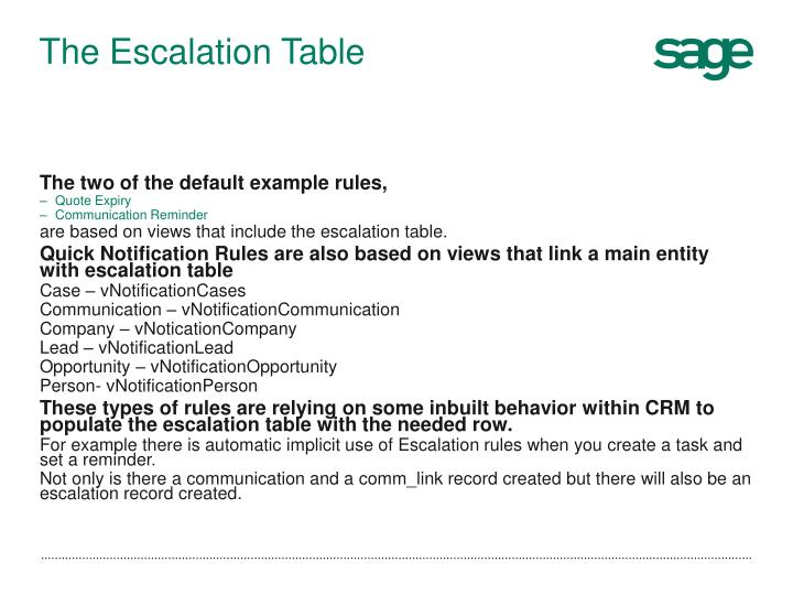 The Escalation Table