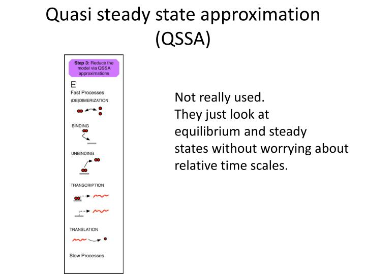 Quasi steady state approximation (QSSA)