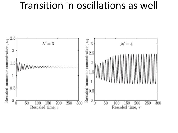 Transition in oscillations