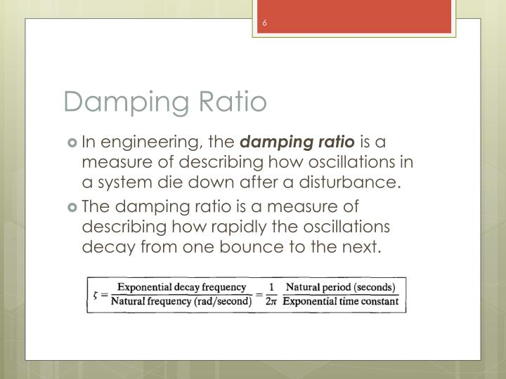 Damping Ratio