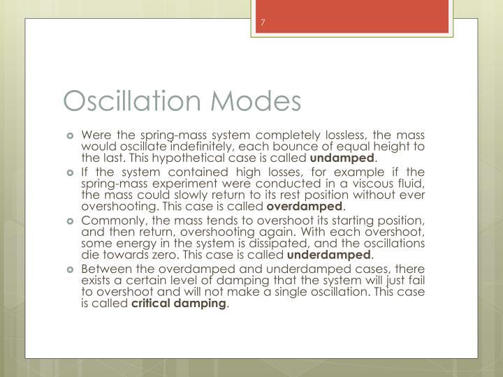 Oscillation Modes