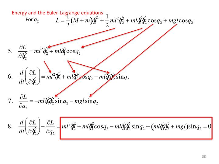 Energy and the Euler-Lagrange equations