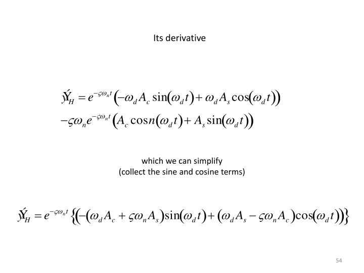 Its derivative