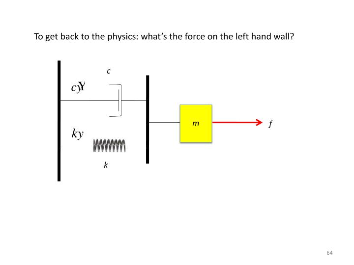 To get back to the physics: what's the force on the left hand wall?