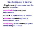 oscillations of a spring4