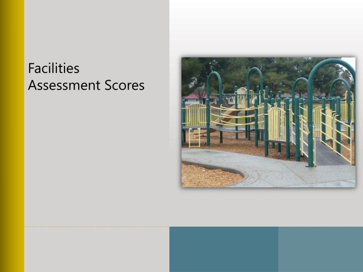 Facilities Assessment Scores