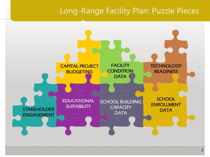 Long range facility plan puzzle pieces
