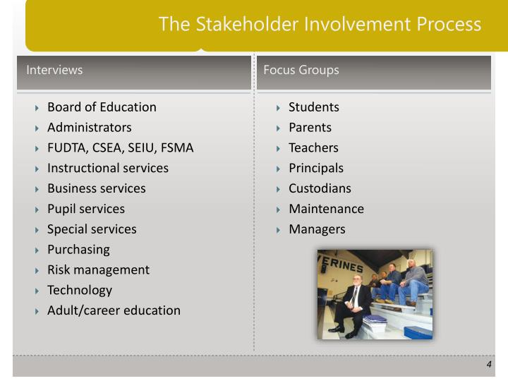 The Stakeholder Involvement Process