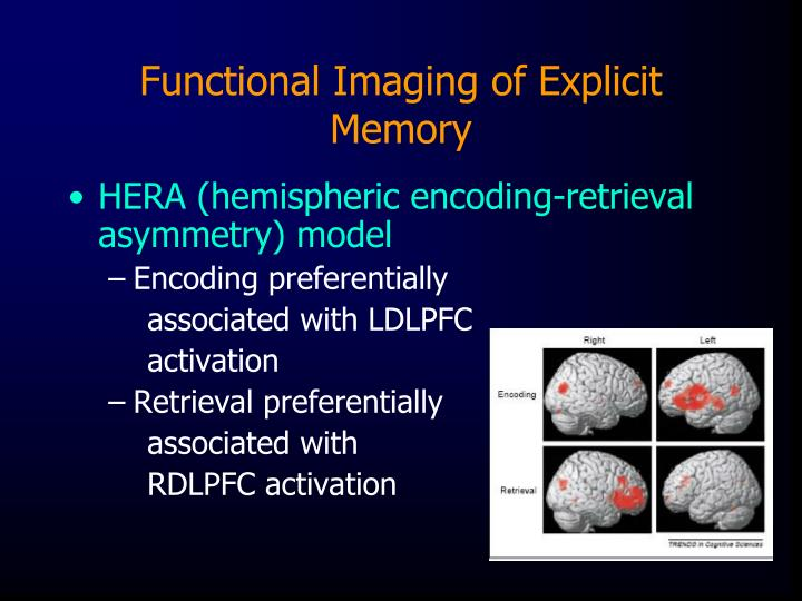 Functional Imaging of Explicit Memory