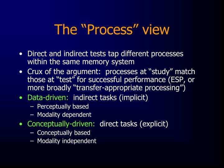 "The ""Process"" view"
