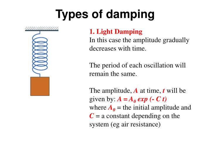 1. Light Damping