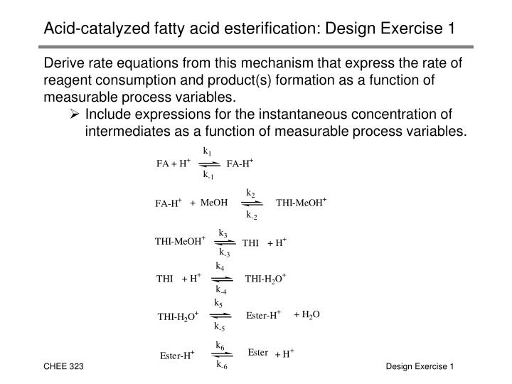 Acid-catalyzed fatty acid