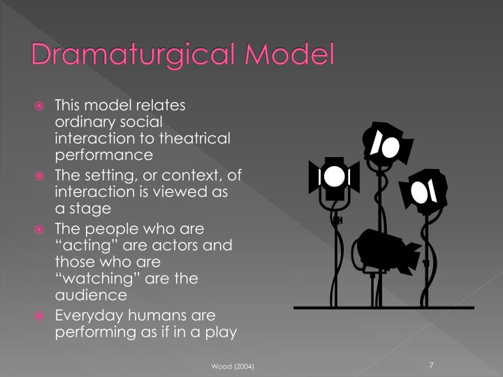 dramaturgical perspective Dramaturgical perspective is one of several sociological paradigms separated  from other sociological theories.