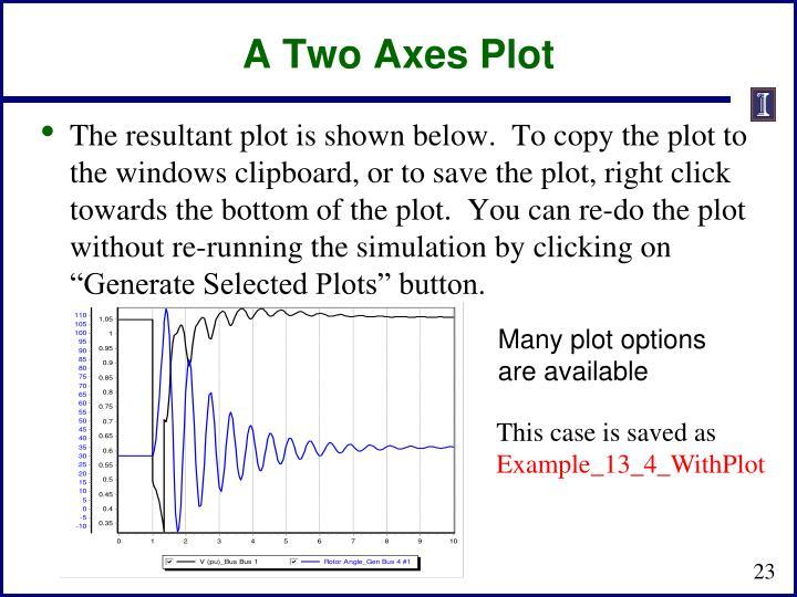 A Two Axes Plot