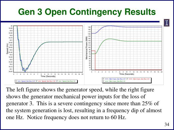 Gen 3 Open Contingency Results