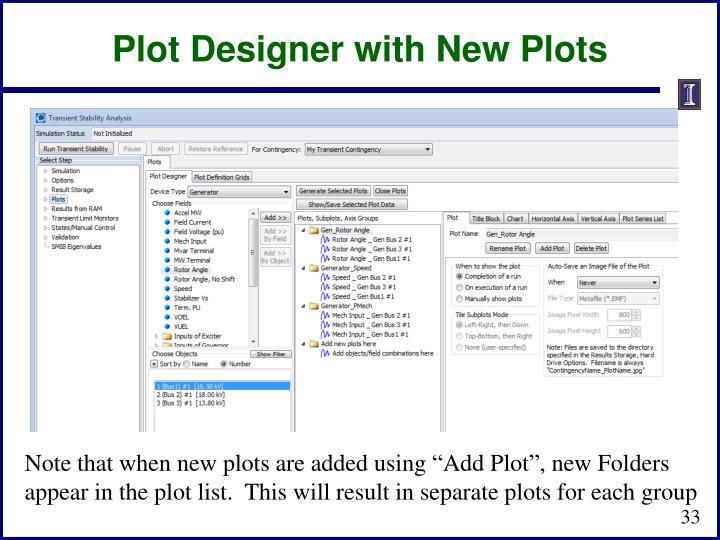 Plot Designer with New Plots