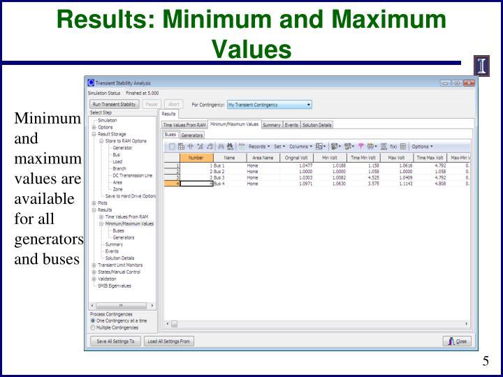 Results: Minimum and Maximum Values