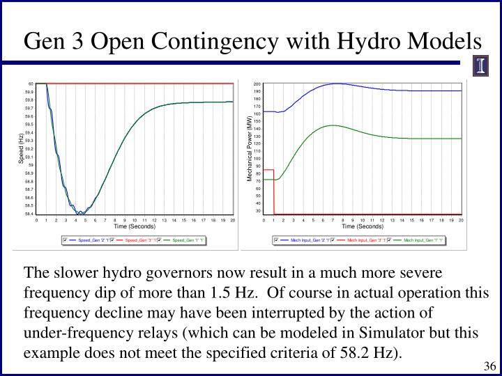 Gen 3 Open Contingency with Hydro Models