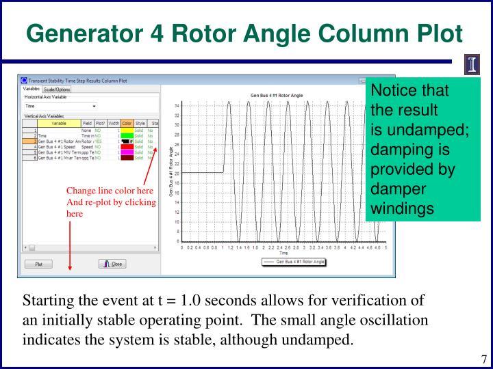Generator 4 Rotor Angle Column Plot