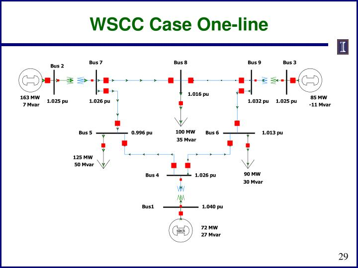 WSCC Case One-line