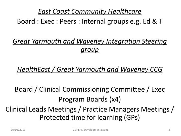 East Coast Community Healthcare