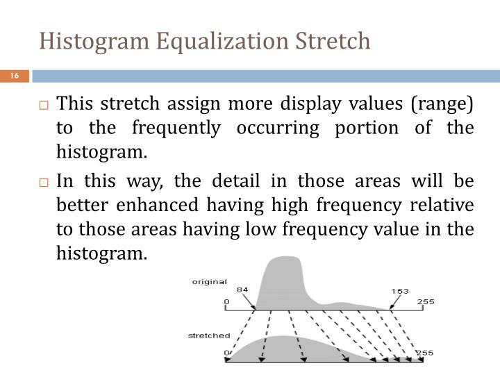 Histogram Equalization Stretch