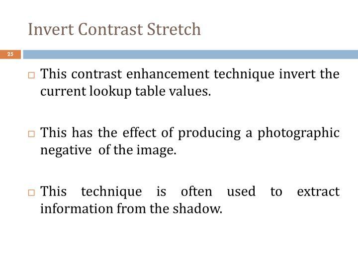 Invert Contrast Stretch