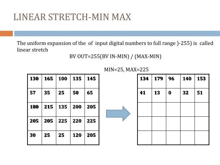 LINEAR STRETCH-MIN MAX
