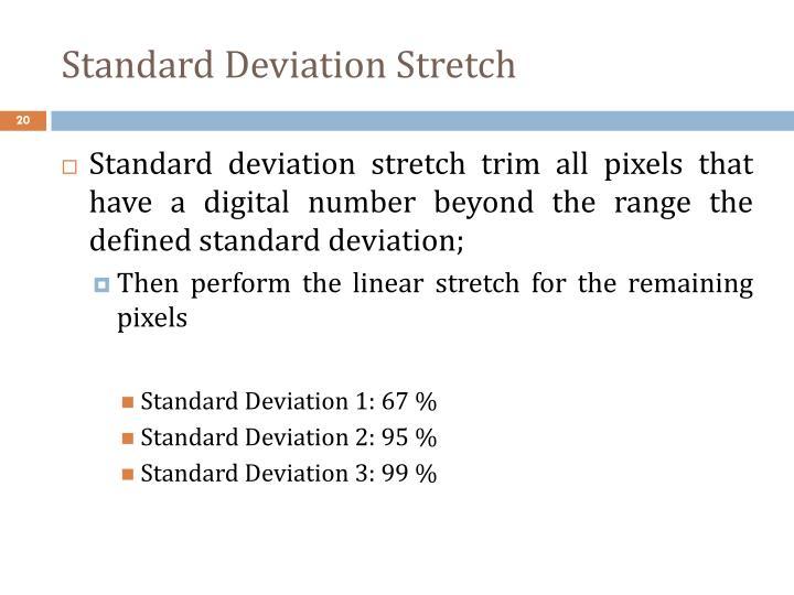 Standard Deviation Stretch