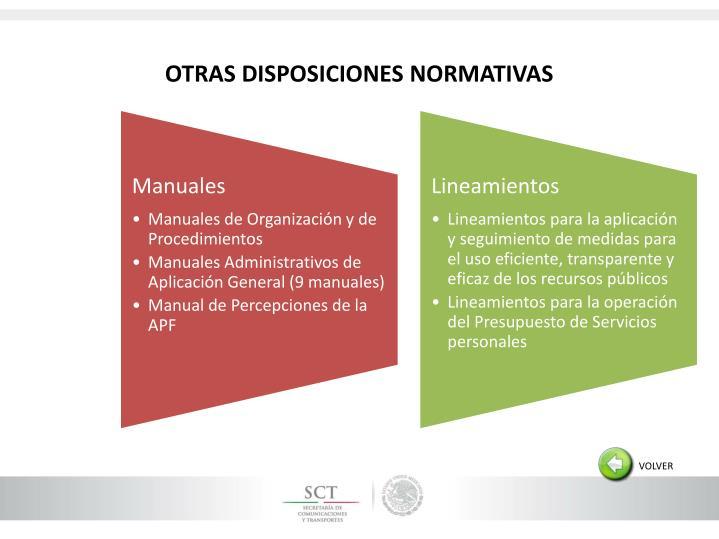 OTRAS DISPOSICIONES NORMATIVAS