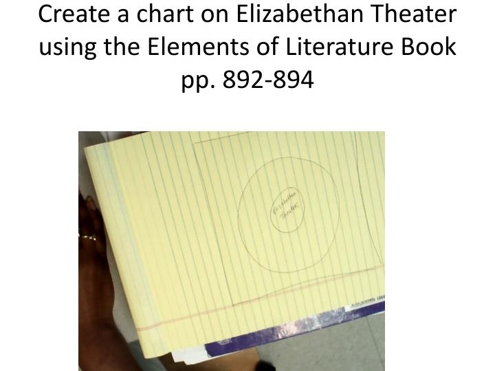 Bellringer create a chart on elizabethan theater using the elements of literature book pp 892 894