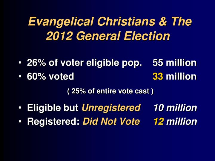 Evangelical Christians & The 2012 General Election