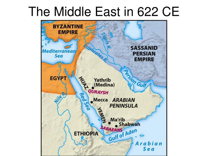 The Middle East in 622 CE