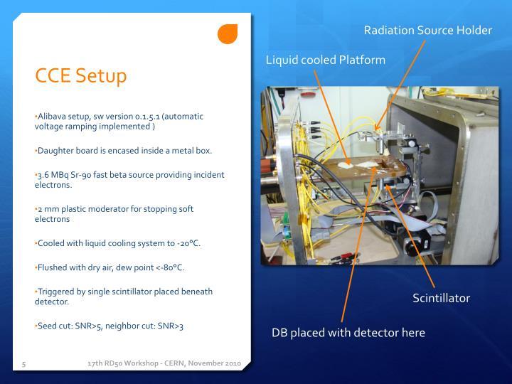 Radiation Source Holder