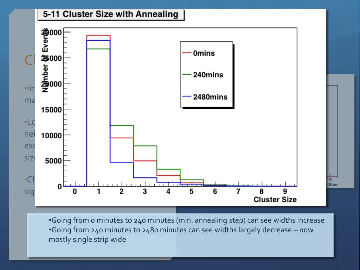 Cluster Width