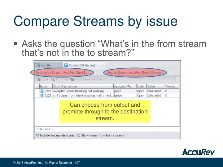 Compare Streams by issue