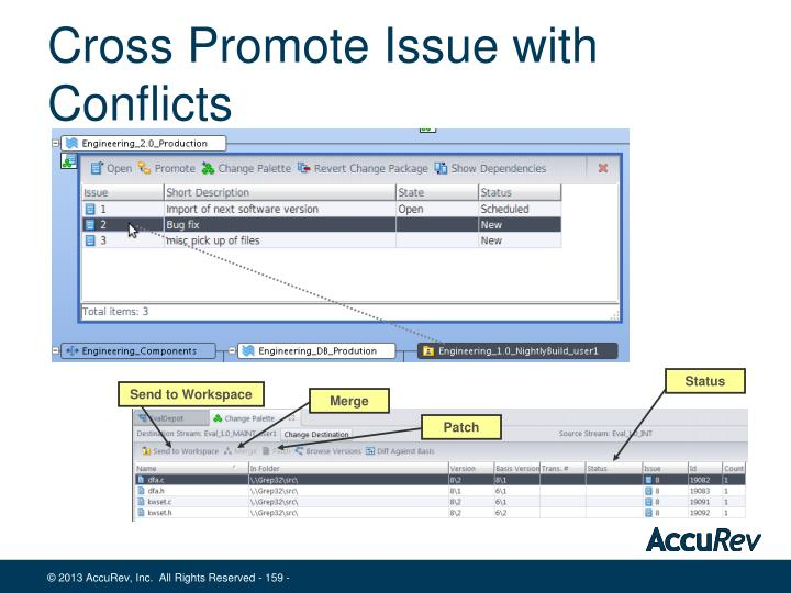 Cross Promote Issue with Conflicts