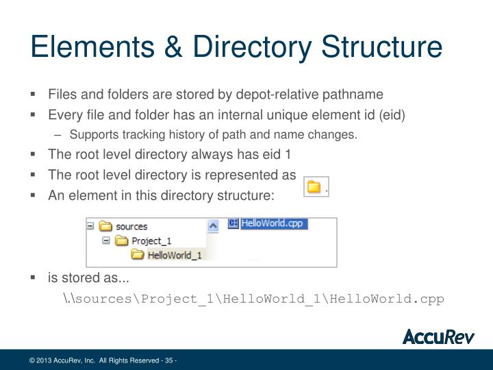 Elements & Directory Structure