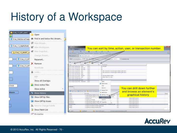 History of a Workspace