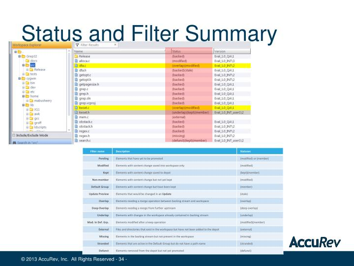 Status and Filter Summary
