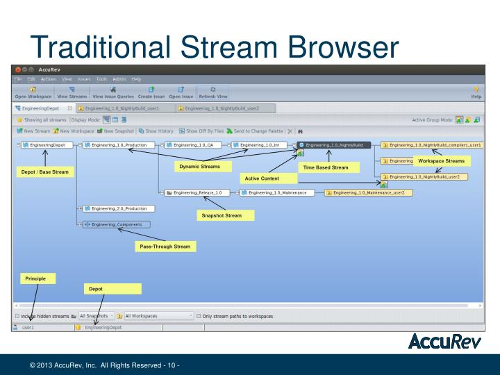 Traditional Stream Browser