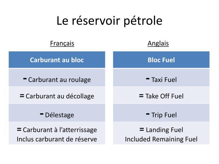 Le réservoir pétrole